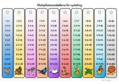 Multiplikationstabeller för nyckelring.pdf – OneDrive