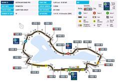 Un vistazo a la pista del GP de Australia F1 2017, horarios y datos estadísticos básicos #F1 #Formula1