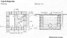 🥇 Cómo hacer un pozo séptico en pocos pasos » Ingeniería Real Bombeo Solar, Building A Container Home, Diagram, Photo And Video, Architecture, Instagram, Luigi, Ideas, Kit