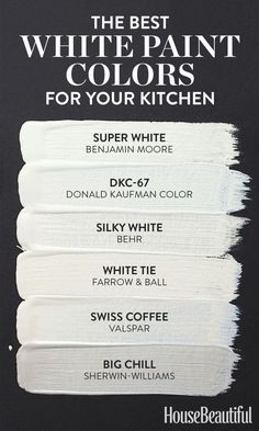 White Paint Colors for Kitchens