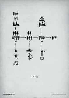 História de Alien