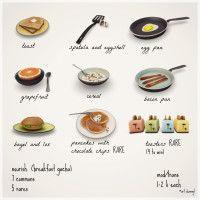 Art Dummy - Nourish. (Breakfast)
