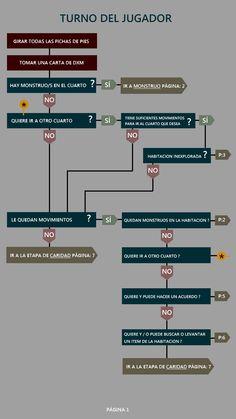 munchkin quest reglas hoja 1