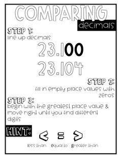 Decimals Anchor Chart Comparing Decimals Anchor Chart for grade. Print as a big poster or glue mini versions in math notebooks!Comparing Decimals Anchor Chart for grade. Print as a big poster or glue mini versions in math notebooks! Comparing Decimals, Dividing Fractions, Multiplying Fractions, Equivalent Fractions, Ordering Decimals, Sixth Grade Math, Fourth Grade Math, Seventh Grade, Fifth Grade