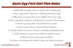 Egg Fast Diet Plan Rules for Quick Weight Loss on Low Carb | LowCarbYum.com