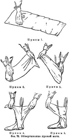 Russian foot wraps - http://www.survivalacademy.co/