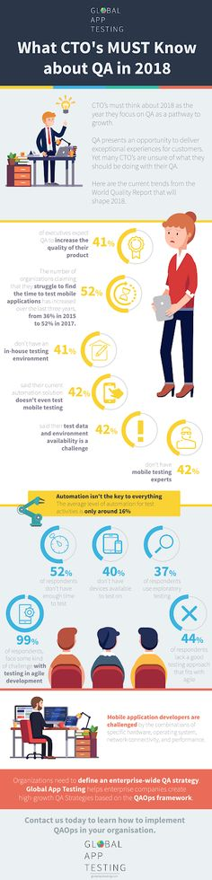 1473 Best Business Infographics images in 2018 | Business