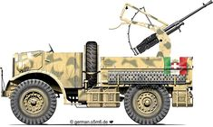 Engines of the Wehrmacht - Autocannone Breda da 20/65 Model 39 on Ford F15 CMP Light Truck