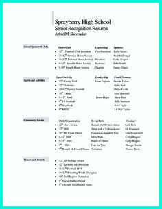 awesome making simple college golf resume with basic but effective information