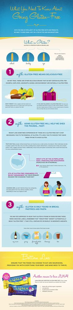 What You Need To Know About Going Gluten-Free (Infographic)