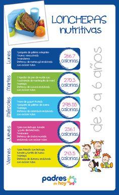 Loncheras Nutritivas. http://padresdehoy.com.pe/
