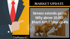 The #Sensex was up 170.25 points at 32,094.66 and the #nifty gained 48.35 points at 10,065.30. #EliteInvestmentAdvisory