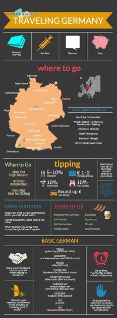 Seeing a bit of home over the summer holidays?  Germany Travel Cheat Sheet. Get High-Res image by signing up at http://www.wandershare.com/.
