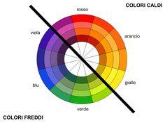 144 Fantastiche Immagini Su Cerchio Dei Colori Nel 2019 Have A