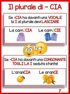 The Italian language, similar to other foreign languages one is estranged to can be learned. This isn't saying though that learning can be easy but it isn't difficult too. Italian Grammar, Italian Words, Italian Language, Primary School, Elementary Schools, Italian Lessons, Learning Italian, Home Schooling, Back To School