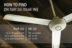 finding the right size ceiling fan for each room