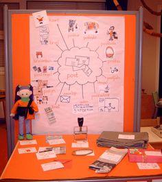 De kleuters illustreren het woordweb dat bij de start van het thema 'De post' opgebouwd werd. Bron: vorming 'Levende letters' - Onderwijscentrum Brussel.