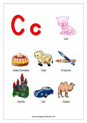 Free Printable English Worksheets - Alphabet Reading (Letter Recognition And Objects Starting With Each Letter) - MegaWorkbook Alphabet Words, Alphabet Phonics, Alphabet Charts, Alphabet Coloring Pages, Alphabet For Kids, Alphabet Worksheets, Learning The Alphabet, Alphabet Activities, Printable Alphabet