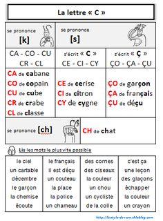 """Les valeurs de la lettre """"c"""""""