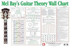 Mel Bay's Guitar Theory Wall Chart