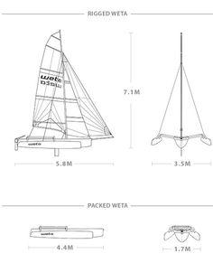 WETA Trimaran   Lightweight   Versatile   Transportable   Boat   Weta