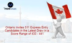 Denmark, Ontario, New Zealand, Canada, Range, Australia, Invitations, Draw, News