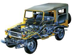 Toyota Land Cruiser (BJ40L) '1973–79