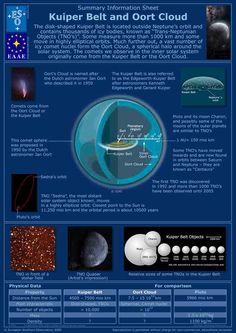 ESO/EAAE infographic