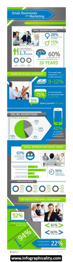 Small Business Infographic 10 - http://infographicality.com/small-business-infographic-10/