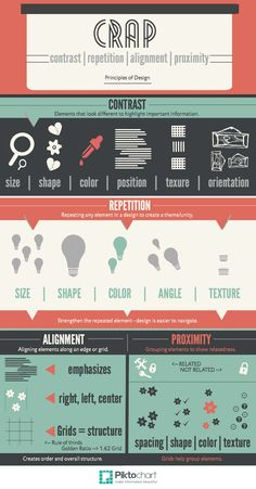 Principles of Design Infographic - Contrast, repetition, alignment and proximity - for GRD.