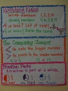 Math Poster - Rounding, Comparing, Fractions I like weak vs. Math Charts, Math Anchor Charts, Fourth Grade Math, Second Grade Math, Math Strategies, Math Resources, Homeschooling Resources, School Resources, Math Poster