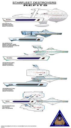 REFIT the most Upgraded technology that Starfleet ever consume to their starships in everyway. Once old come back new again but different with the same name of the Class. Tell ya what the Refit's a...