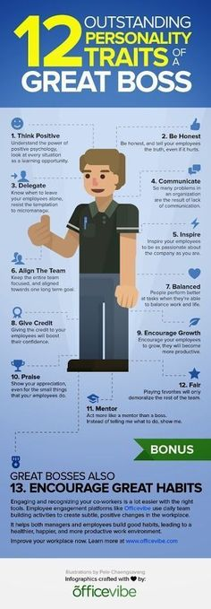 Be fair. Be a mentor. Delegate and encourage growth. Give credit where it's due and other great tips on being the boss.