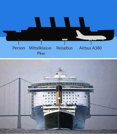 The size of The Titanic.