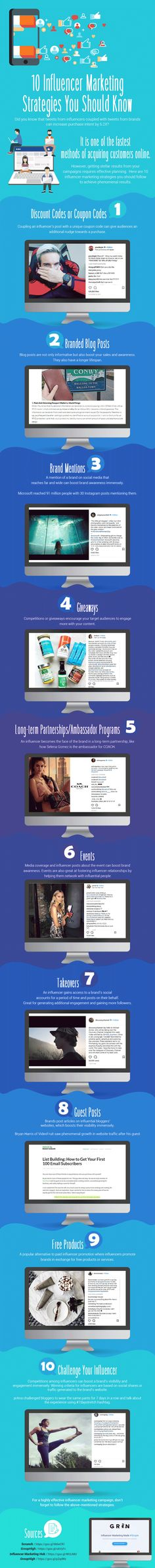 10 Influencer Marketing Strategies You Should Know [Infographic]   Social Media Today