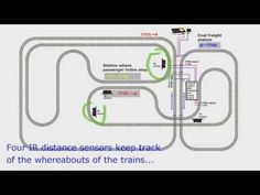 Automated Lego train track: how it works video Lego Train Tracks, Lego City Train, Train Car, Awesome Lego, Cool Lego, Lego Track, Model Railway Track Plans, Lego Room, Lego Projects