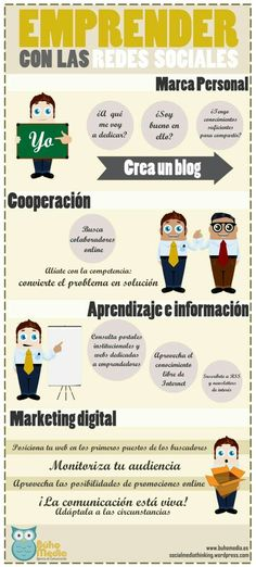 #Emprendedores en las #RRSS