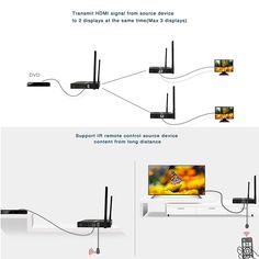Amazon.com: J-Tech Digital HDbitT Series 1X2 Wireless HDMI Extender 164 Ft DUAL Antenna Supporting Full HD 1080P with IR Signal Transmission: Electronics Hd 1080p, Remote, Tech, Electronics, Amazon, Digital, Amazons, Riding Habit, Technology