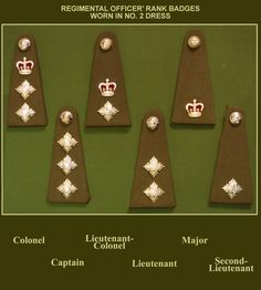 BADGE15 Army Ranks, Military Ranks, Military Insignia, Military History, Military Uniforms, British Army Uniform, British Uniforms, Uniform Insignia, Army Reserve