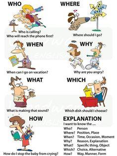 Resultado de imagem para como aprender wh questions