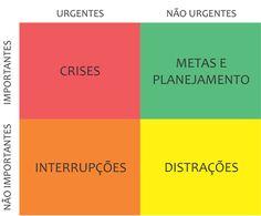 matriz-urgente-importante