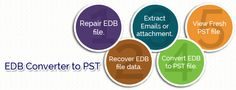 EDB to PST freeware tool to Conquer from Exchange Corruption Situation