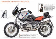 Kit R115 G/S