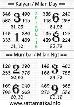Abundant Satta Matks Matka Kalyan Chart Satta Matka Kalyan Night Chart in 2020