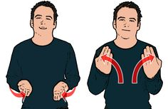 Birthday - Flat hands with palms facing upwards begin by waist & move forwards. Flat hands then move upwards in an arc movement. British Sign Language Dictionary, English Sign Language, Sign Language Words, Sign Language Interpreter, Sign Language Alphabet, Baby Sign Language Video, Body Language, Makaton Signs, Asl Signs