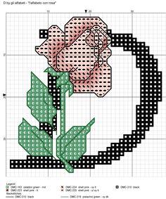 alfabeto con rosa: D