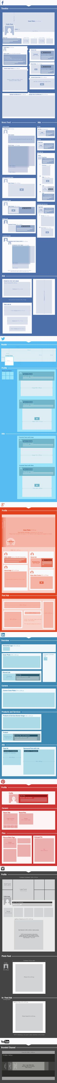 Uptown Treehouse Social Media Specs Graphic Design Infographic