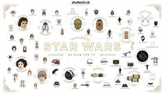 """Infographic: Pretty Much Every Way """"Star Wars"""" Changed Film And TV Forever 