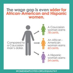 On April 9 we mark Equal Pay Day, a time for spurring the modernization of the Equal Pay Act. But let's not stop there.