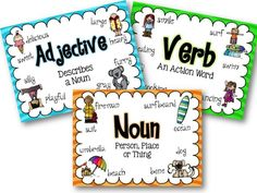 This website has examples of anchor charts to use in the classroom to help students remember the different parts of speech.
